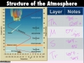 Atmosphere and Energy Cornell Notes Part 1 Video 2 of 3