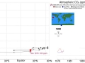 """Pumphandle 2014"" - A History of Carbon Dioxide - Part 1"
