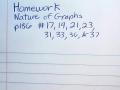 L08-02 - Nature of Graphs 2 - p186 #17, 19, 21, 23, 31, 33, 36, & 37
