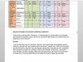 TUTORIAL Wellness Plan -Flexibility / Muscular Endurance Logs Sections
