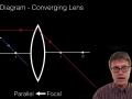 Bozeman Science Ray Diagrams - Lenses