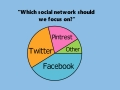 Which social network  drives the most traffic?