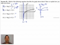 Common Core Algebra II.Unit 4.Lesson 9.Graphs of Logarithms