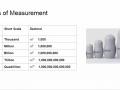 Prefixes Units of Measurement