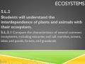 Ecosystems 1