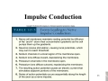 Impulse conduction