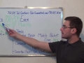 700-205 – Practice Exam Test Questions Cisco