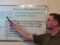 E20-390 – Practice Exam Test Questions EMC