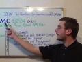 E22-214 – Practice Exam Test Questions EMC