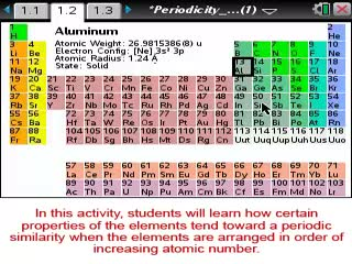 Periodicity of properties science nspired preview video urtaz Images