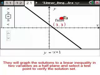 Linear Inequalities in Two Variables [Math Nspired Preview Video]