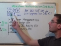 C2090-311 – Practice Exam Test Questions IBM