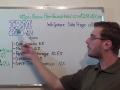 C2090-421 – Practice Exam Test Questions IBM