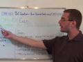 C2180-404 – Practice Exam Test Questions IBM