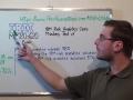 M2020-620 – Practice Exam Test Questions IBM