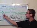 C_TCRM20_71 – Practice Exam Test Questions SAP