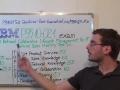 P9510-021 – Practice Exam Test Questions IBM