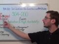 304-200 – Practice Exam Test Questions LPI