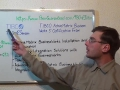 TB0-123 – Practice Exam Test Questions Tibco