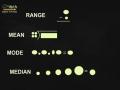 Range Median Mode