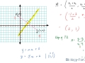 How to find the equation of a right bisector