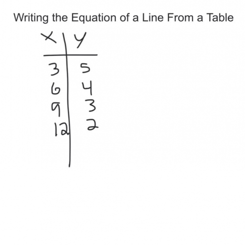 writing linear equations from tables 9 writing linear equations from tables name_____ homework day 3 mrs veatch π parkway south high school π algebra 1 write the equation in slope intercept form of the line that is represented by the data in each table.