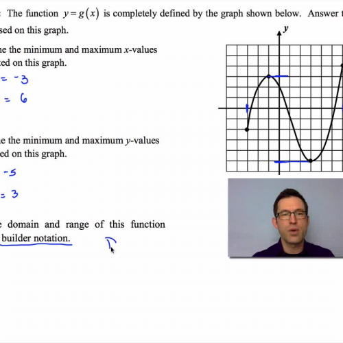 Range Of A Function Algebraically ~ Common core algebra ii unit lesson the domain and