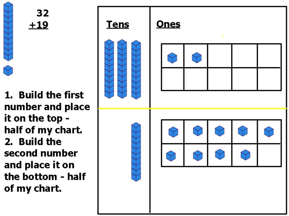 2nd Grade Math – Base Ten Addition Worksheets