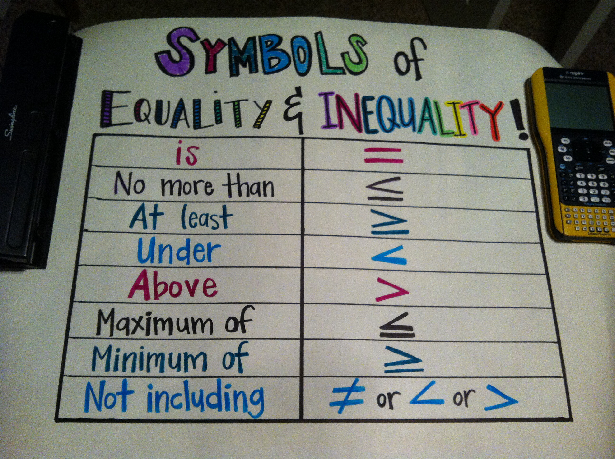 8th grade math worksheets and learning tools 8th grade math symbols equality and inequalities biocorpaavc