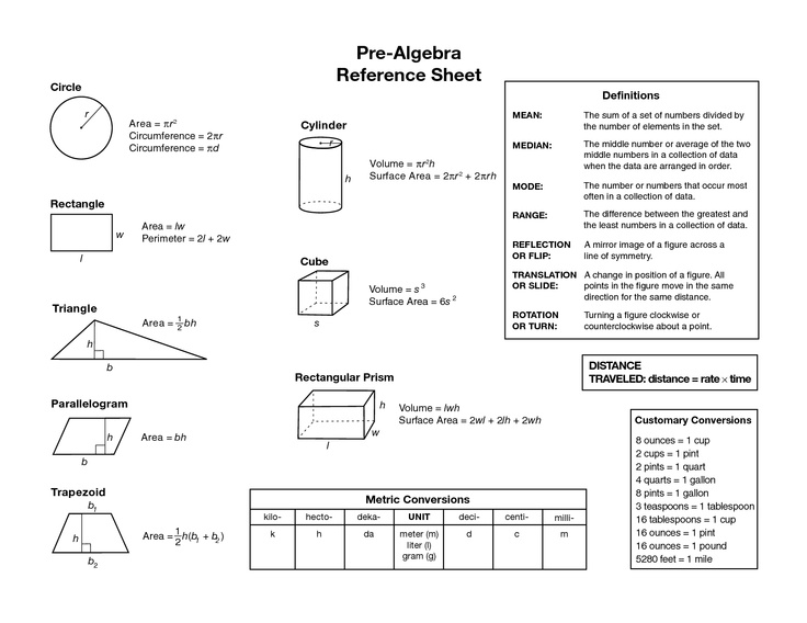 Printables Beginning Math Worksheets 8th grade math worksheets and learning tools worksheets