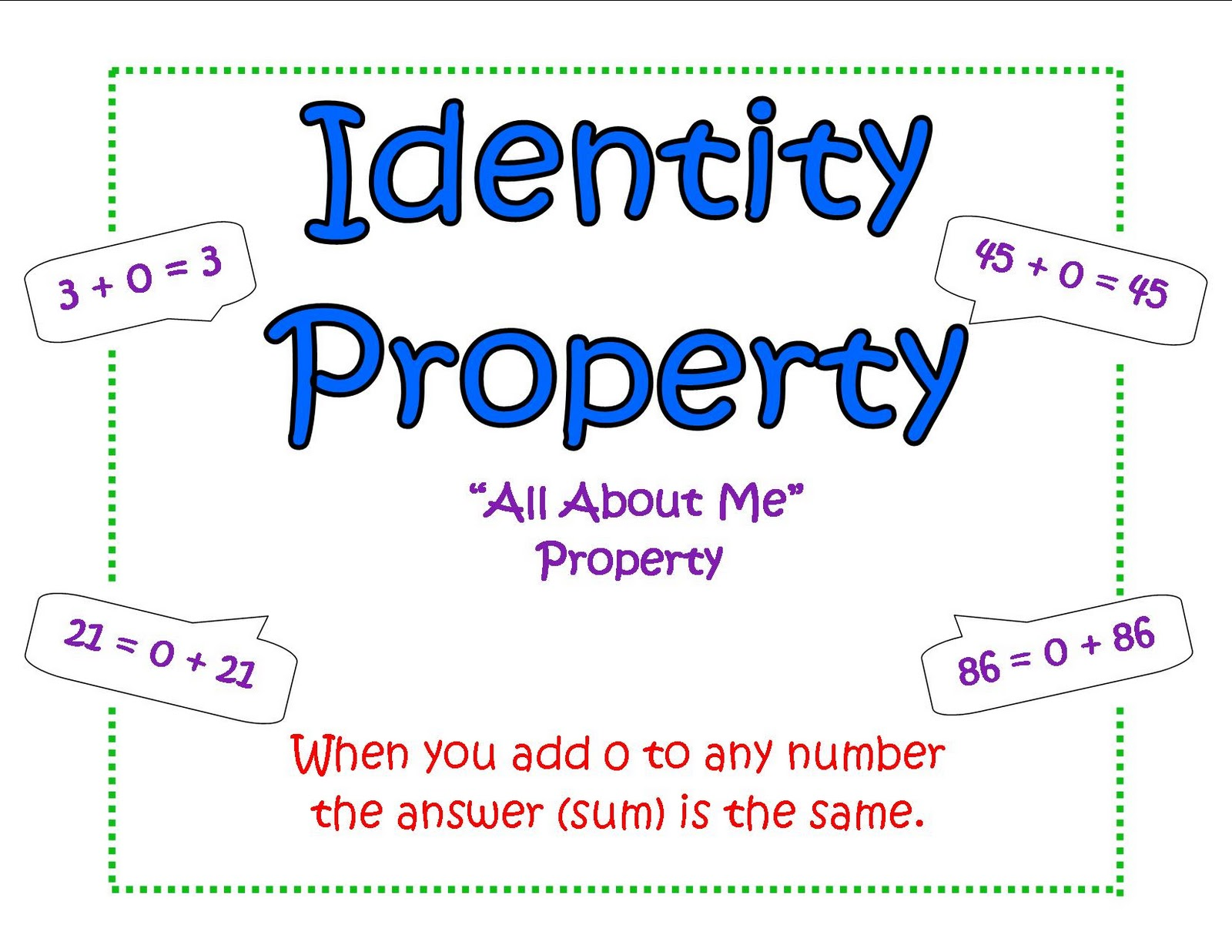 Addition Worksheets – Identity Property of Addition Worksheet