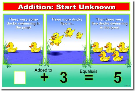 Addition Worksheets | Adding and Subtracting Decimals