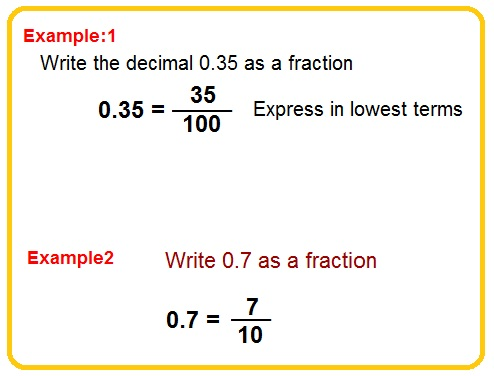 How Do You Turn A Decimal To A Fraction Boxfirepress